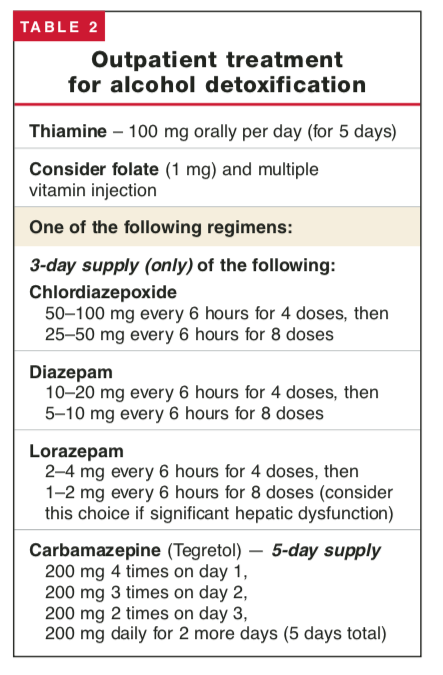 alcohol detox treatment guidelines